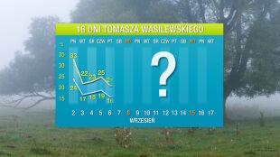 Prognoza pogody na 16 dni: zimny prysznic na początku września